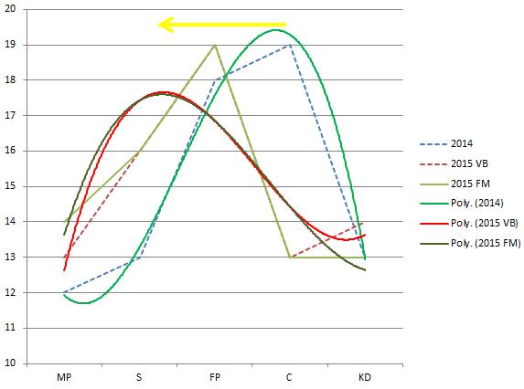 graf_trend_fm