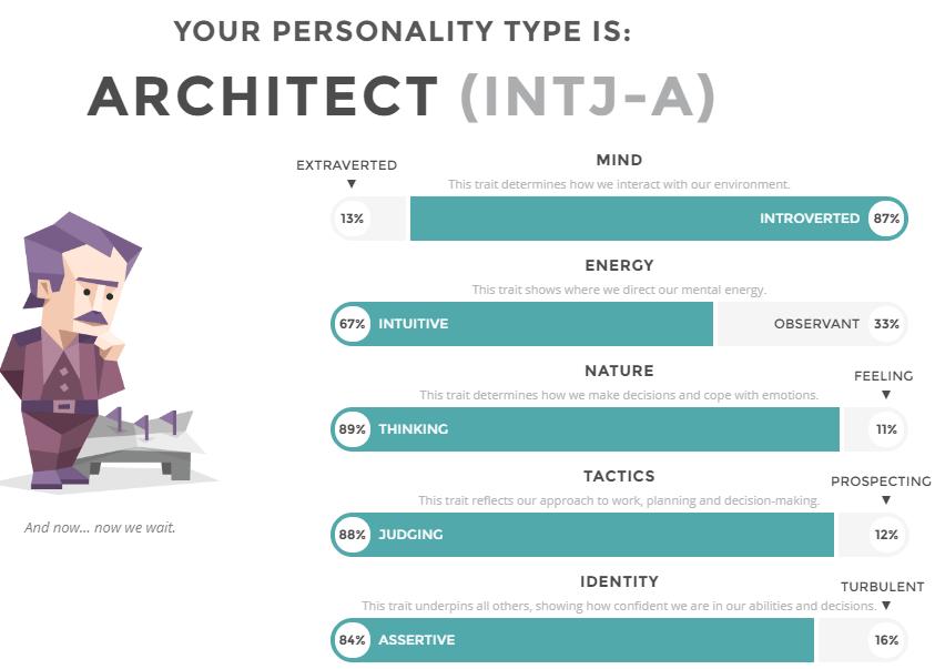 personalitytype
